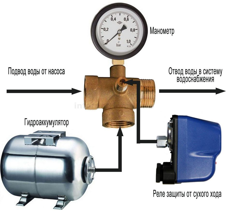 подключение датчика давления к насосу